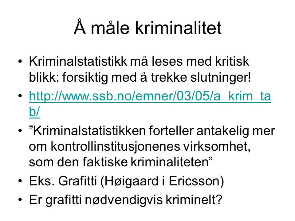 Å måle kriminalitet Kriminalstatistikk må leses med kritisk blikk: forsiktig med å trekke slutninger! http://www.ssb.no/emner/03/05/a_krim_ta b/http:/