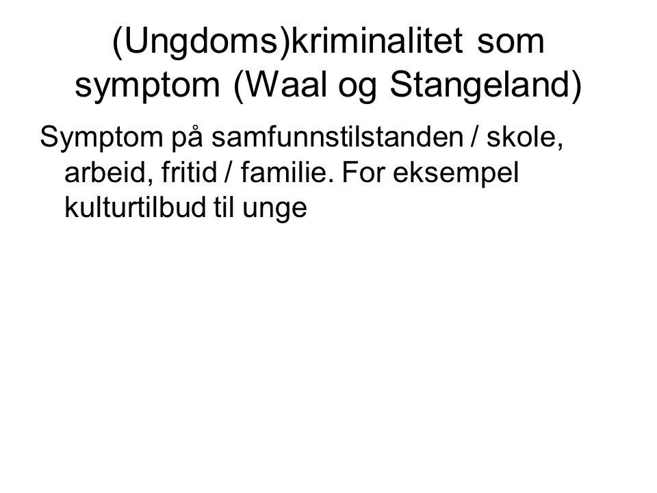 (Ungdoms)kriminalitet som symptom (Waal og Stangeland) Symptom på samfunnstilstanden / skole, arbeid, fritid / familie.