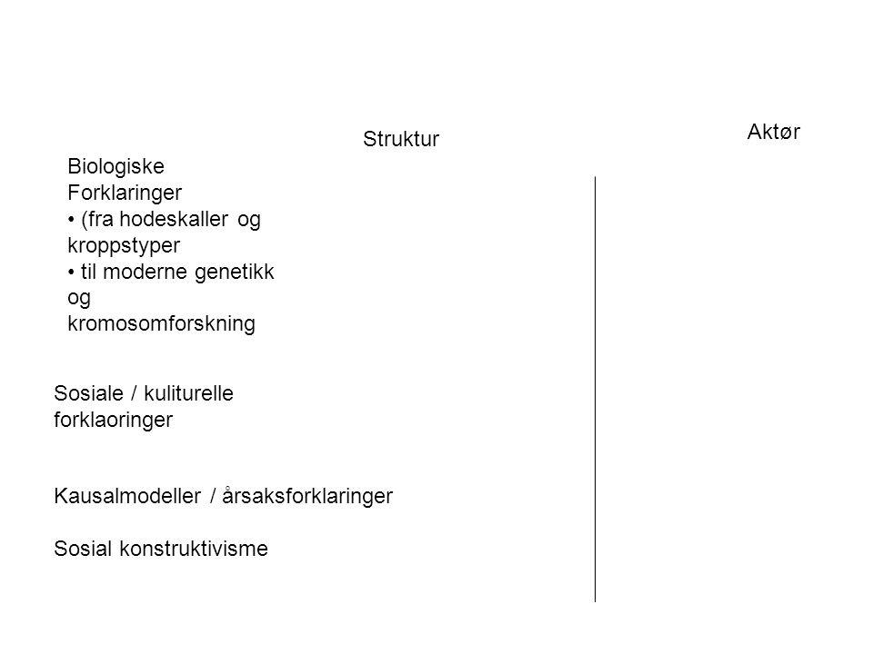 Struktur Aktør Biologiske Forklaringer (fra hodeskaller og kroppstyper til moderne genetikk og kromosomforskning Sosiale / kuliturelle forklaoringer Kausalmodeller / årsaksforklaringer Sosial konstruktivisme