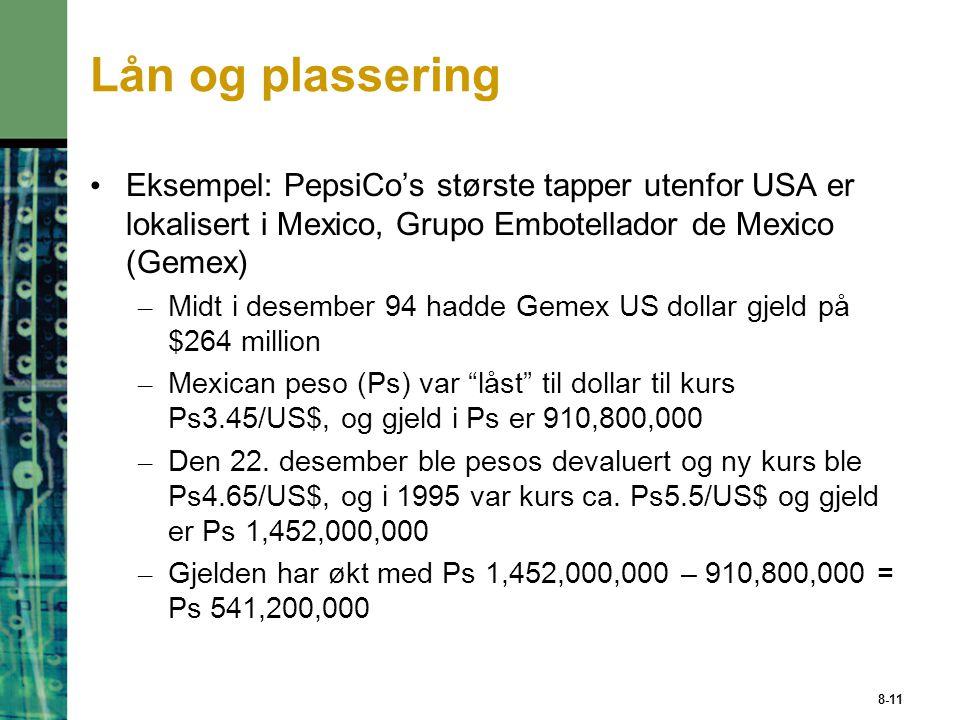 8-11 Lån og plassering Eksempel: PepsiCo's største tapper utenfor USA er lokalisert i Mexico, Grupo Embotellador de Mexico (Gemex) – Midt i desember 94 hadde Gemex US dollar gjeld på $264 million – Mexican peso (Ps) var låst til dollar til kurs Ps3.45/US$, og gjeld i Ps er 910,800,000 – Den 22.