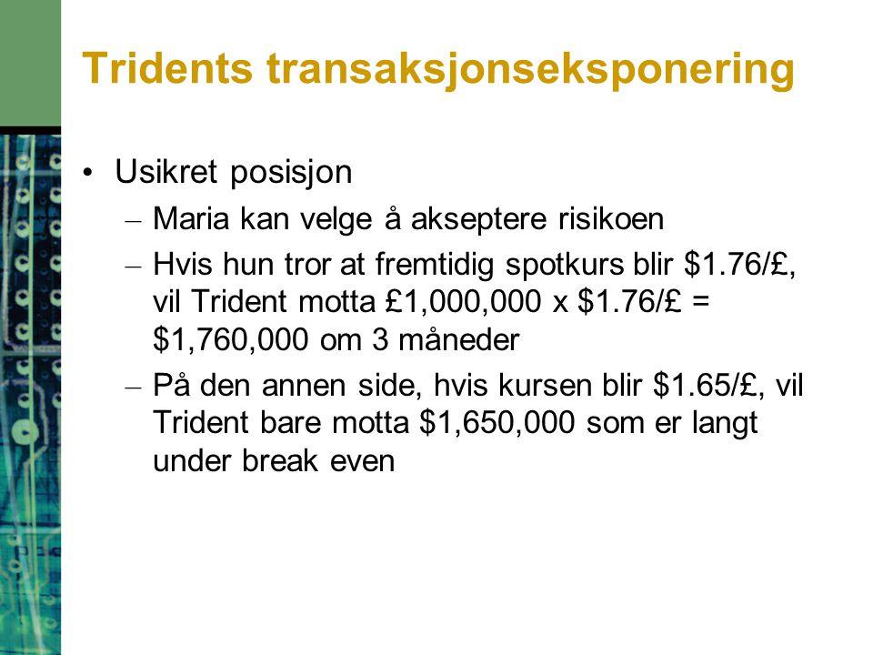 Tridents transaksjonseksponering Usikret posisjon – Maria kan velge å akseptere risikoen – Hvis hun tror at fremtidig spotkurs blir $1.76/£, vil Trident motta £1,000,000 x $1.76/£ = $1,760,000 om 3 måneder – På den annen side, hvis kursen blir $1.65/£, vil Trident bare motta $1,650,000 som er langt under break even