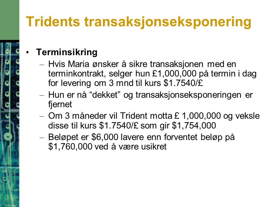 Tridents transaksjonseksponering Terminsikring – Hvis Maria ønsker å sikre transaksjonen med en terminkontrakt, selger hun £1,000,000 på termin i dag for levering om 3 mnd til kurs $1.7540/£ – Hun er nå dekket og transaksjonseksponeringen er fjernet – Om 3 måneder vil Trident motta £ 1,000,000 og veksle disse til kurs $1.7540/£ som gir $1,754,000 – Beløpet er $6,000 lavere enn forventet beløp på $1,760,000 ved å være usikret