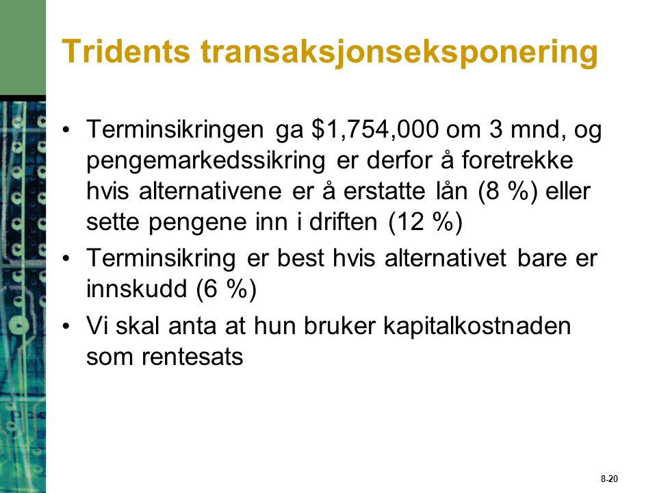 8-20 Tridents transaksjonseksponering Terminsikringen ga $1,754,000 om 3 mnd, og pengemarkedssikring er derfor å foretrekke hvis alternativene er å erstatte lån (8 %) eller sette pengene inn i driften (12 %) Terminsikring er best hvis alternativet bare er innskudd (6 %) Vi skal anta at hun bruker kapitalkostnaden som rentesats
