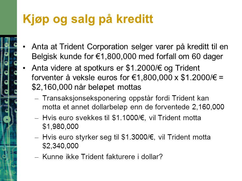 Kjøp og salg på kreditt Anta at Trident Corporation selger varer på kreditt til en Belgisk kunde for €1,800,000 med forfall om 60 dager Anta videre at spotkurs er $1.2000/€ og Trident forventer å veksle euros for €1,800,000 x $1.2000/€ = $2,160,000 når beløpet mottas – Transaksjonseksponering oppstår fordi Trident kan motta et annet dollarbeløp enn de forventede 2,160,000 – Hvis euro svekkes til $1.1000/€, vil Trident motta $1,980,000 – Hvis euro styrker seg til $1.3000/€, vil Trident motta $2,340,000 – Kunne ikke Trident fakturere i dollar?