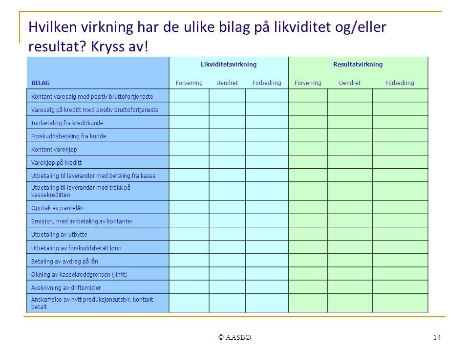 © AASBØ 14 Hvilken virkning har de ulike bilag på likviditet og/eller resultat? Kryss av! LikviditetsvirkningResultatvirkning BILAGForverringUendretFo