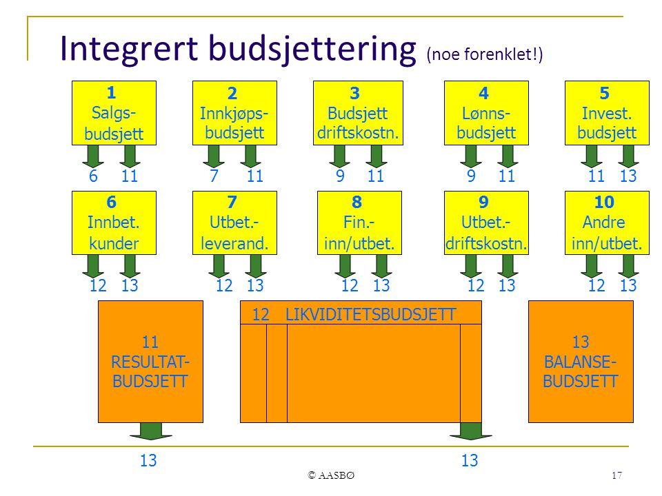 © AASBØ 17 Integrert budsjettering (noe forenklet!) 13 1 Salgs- budsjett 2 Innkjøps- budsjett 5 Invest. budsjett 4 Lønns- budsjett 3 Budsjett driftsko