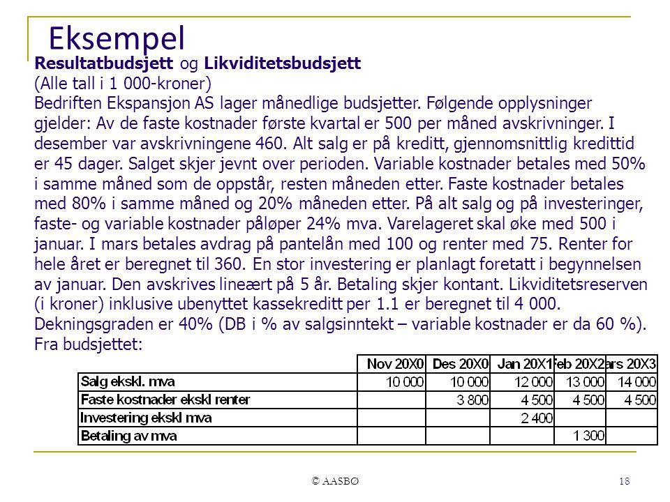 © AASBØ 18 Eksempel Resultatbudsjett og Likviditetsbudsjett (Alle tall i 1 000-kroner) Bedriften Ekspansjon AS lager månedlige budsjetter.