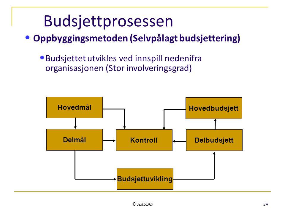 © AASBØ 24 Budsjettprosessen Oppbyggingsmetoden (Selvpålagt budsjettering) Budsjettet utvikles ved innspill nedenifra organisasjonen (Stor involvering