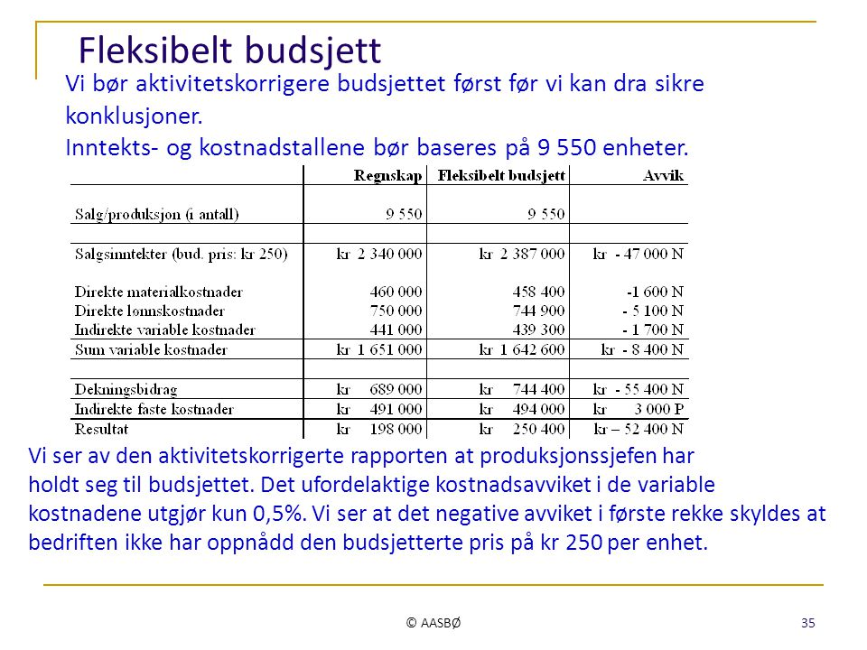 © AASBØ 35 Vi bør aktivitetskorrigere budsjettet først før vi kan dra sikre konklusjoner. Inntekts- og kostnadstallene bør baseres på 9 550 enheter. V