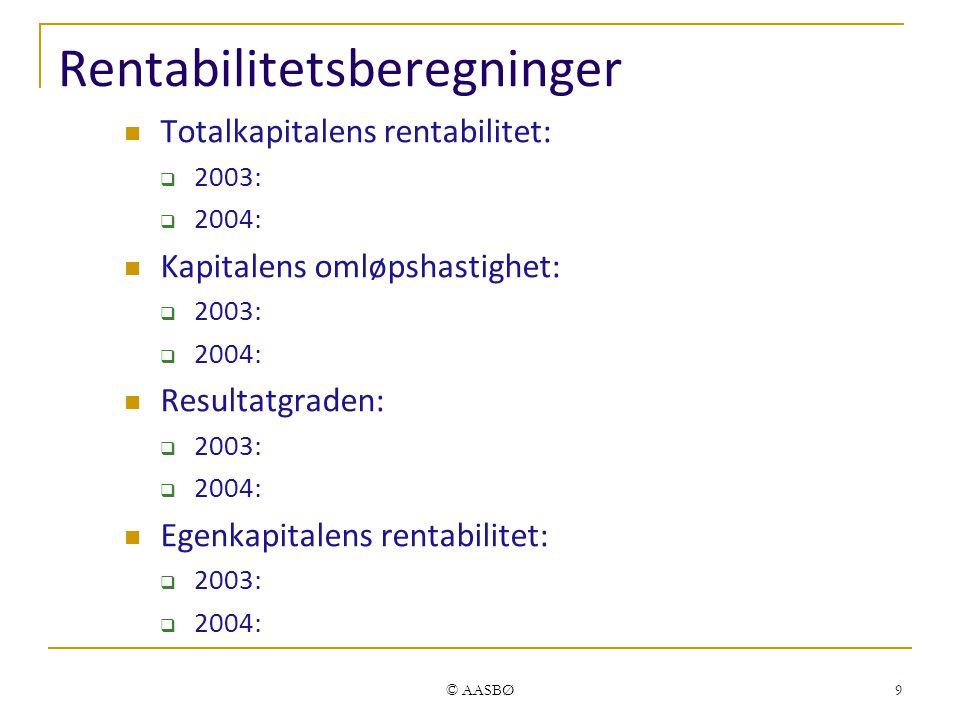 9 Rentabilitetsberegninger Totalkapitalens rentabilitet:  2003:  2004: Kapitalens omløpshastighet:  2003:  2004: Resultatgraden:  2003:  2004: Egenkapitalens rentabilitet:  2003:  2004: