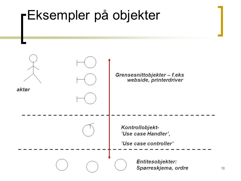 10 Eksempler på objekter Grensesnittobjekter – f.eks webside, printerdriver Kontrollobjekt- 'Use case Handler', 'Use case controller' Entitesobjekter: Spørreskjema, ordre aktør