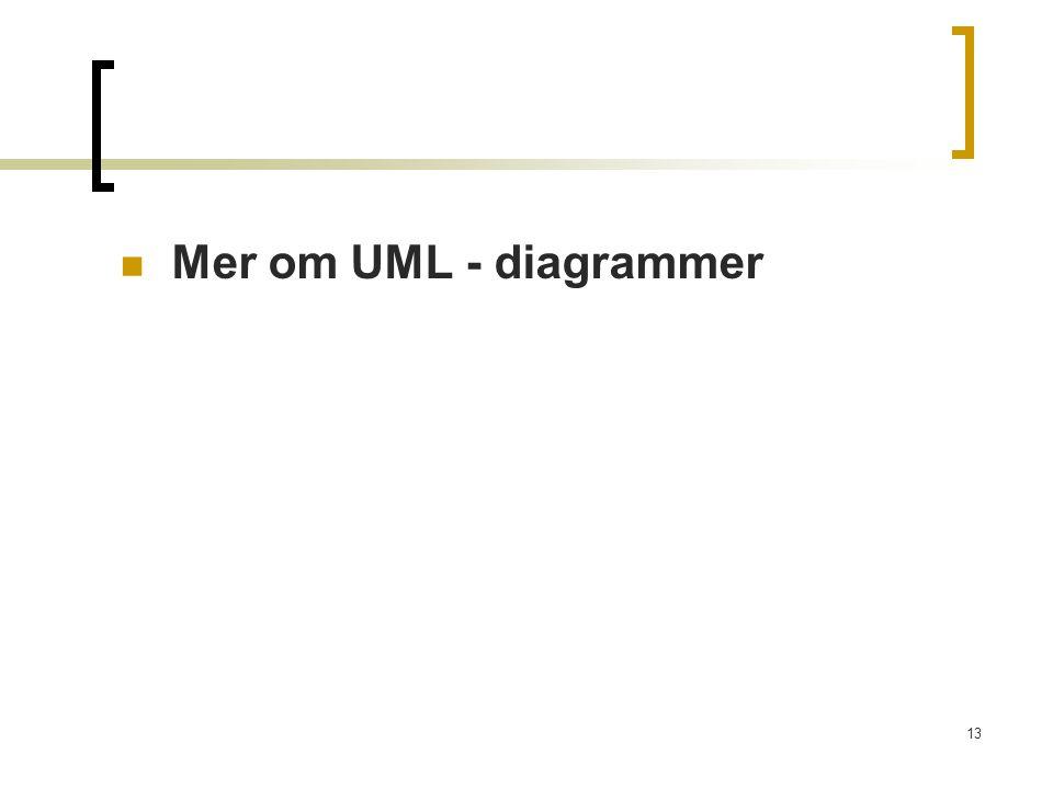 13 Mer om UML - diagrammer