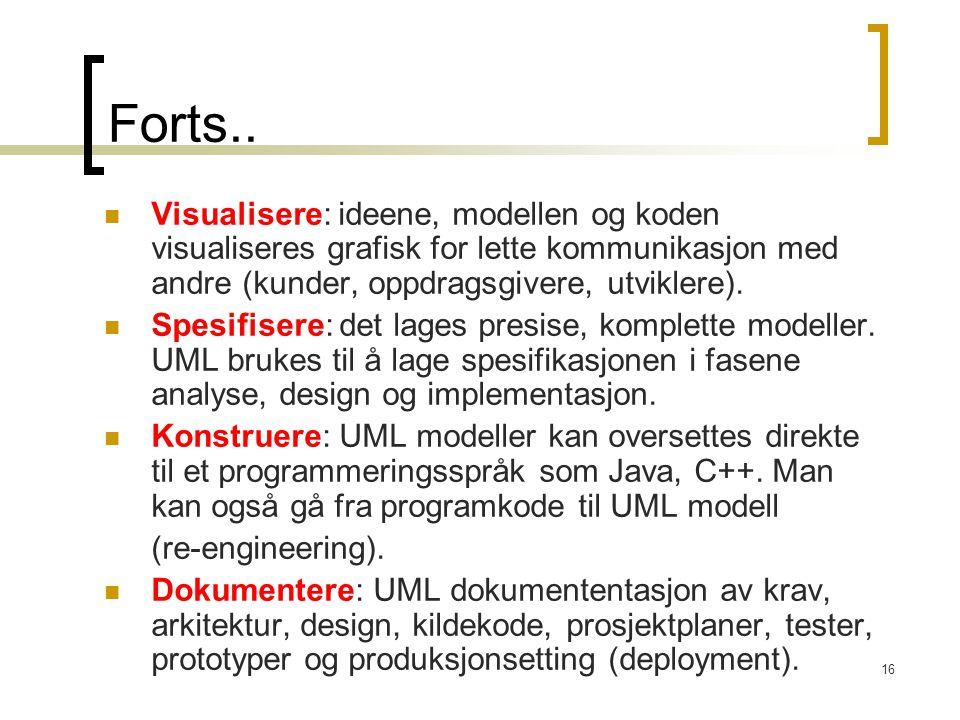 16 Forts.. Visualisere: ideene, modellen og koden visualiseres grafisk for lette kommunikasjon med andre (kunder, oppdragsgivere, utviklere). Spesifis