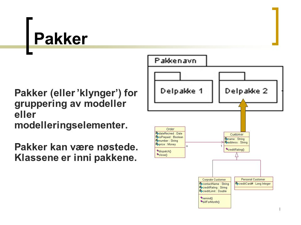 21 Pakker Pakker (eller 'klynger') for gruppering av modeller eller modelleringselementer. Pakker kan være nøstede. Klassene er inni pakkene.