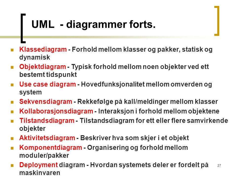 27 UML - diagrammer forts.