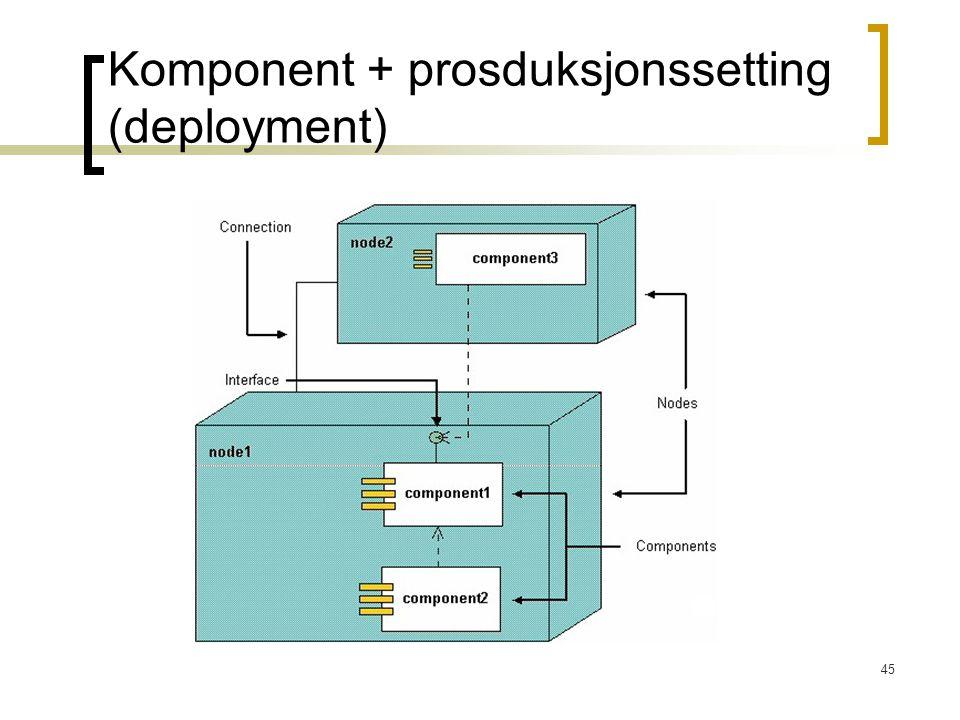 45 Komponent + prosduksjonssetting (deployment)