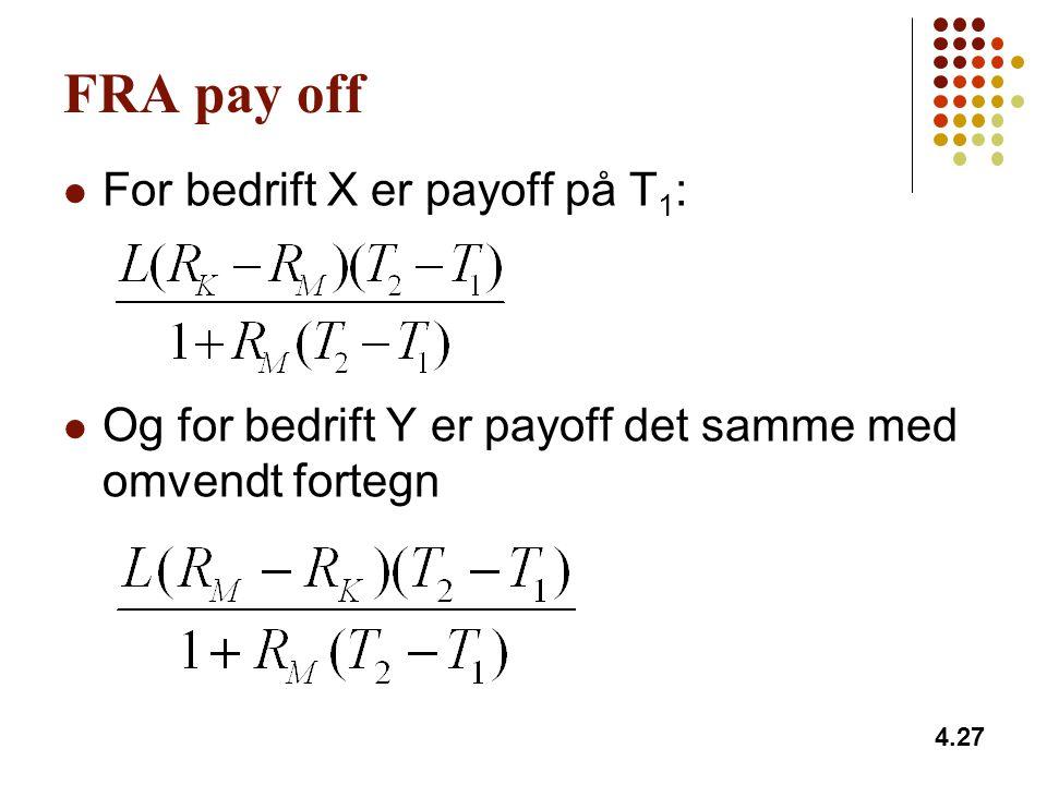 FRA pay off For bedrift X er payoff på T 1 : Og for bedrift Y er payoff det samme med omvendt fortegn 4.27
