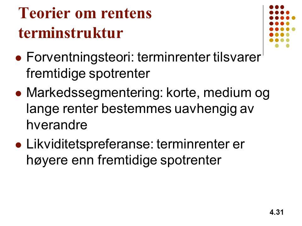 4.31 Teorier om rentens terminstruktur Forventningsteori: terminrenter tilsvarer fremtidige spotrenter Markedssegmentering: korte, medium og lange ren