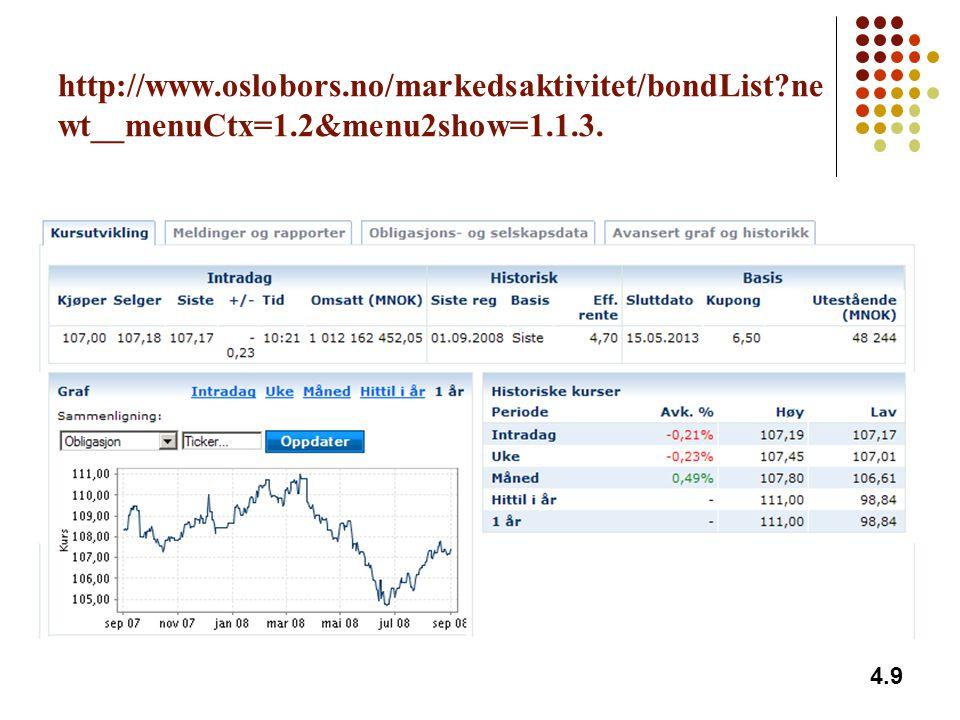 http://www.oslobors.no/markedsaktivitet/bondList?ne wt__menuCtx=1.2&menu2show=1.1.3. 4.9