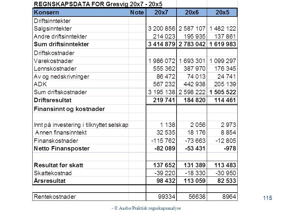 - © Aasbø/Praktisk regnskapsanalyse 115
