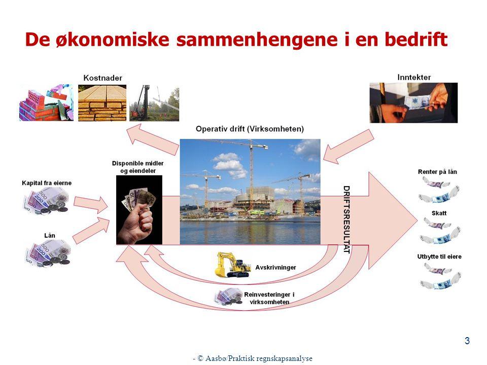 - © Aasbø/Praktisk regnskapsanalyse 3 De økonomiske sammenhengene i en bedrift