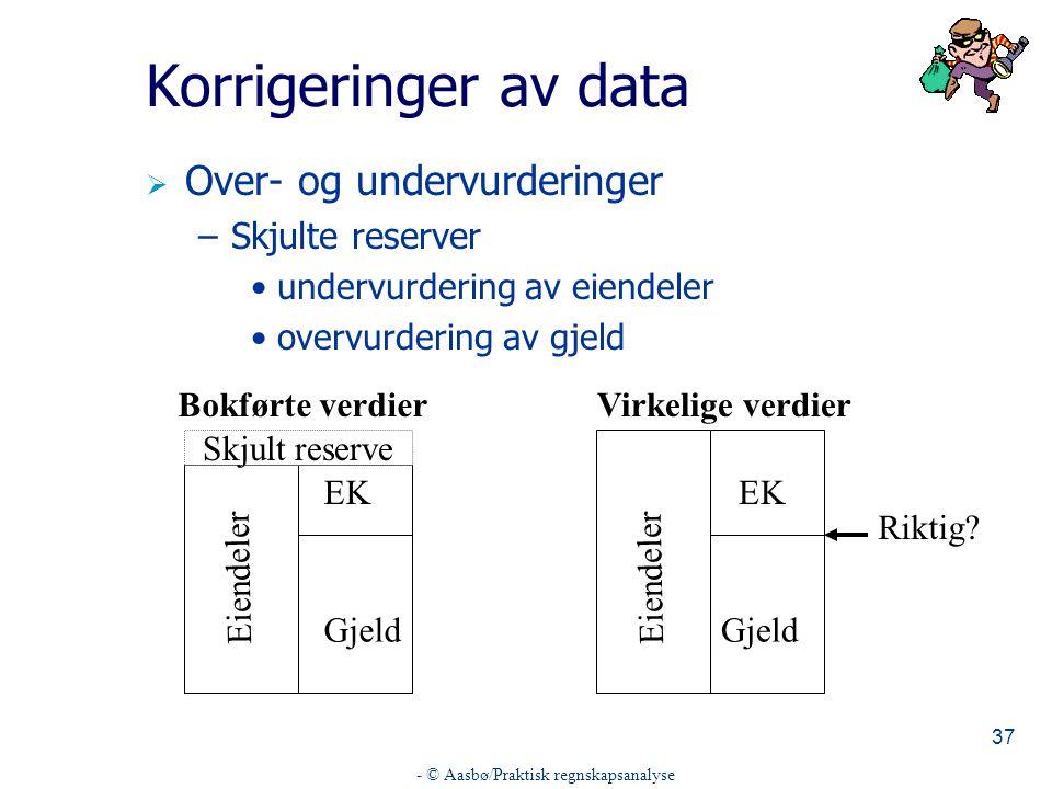 - © Aasbø/Praktisk regnskapsanalyse 37 Korrigeringer av data  Over- og undervurderinger –Skjulte reserver undervurdering av eiendeler overvurdering a