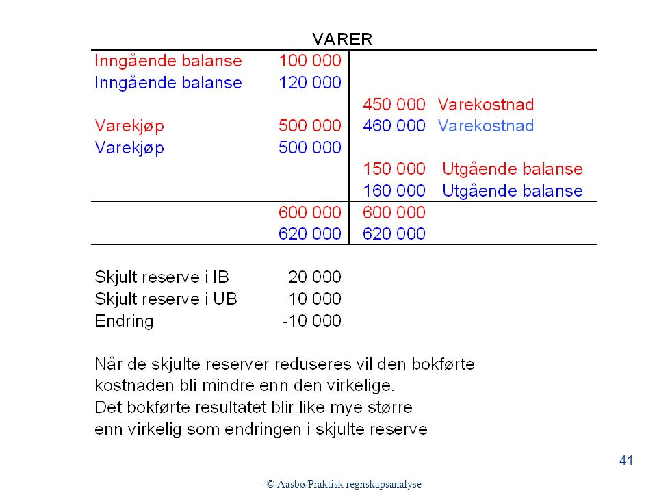 - © Aasbø/Praktisk regnskapsanalyse 41