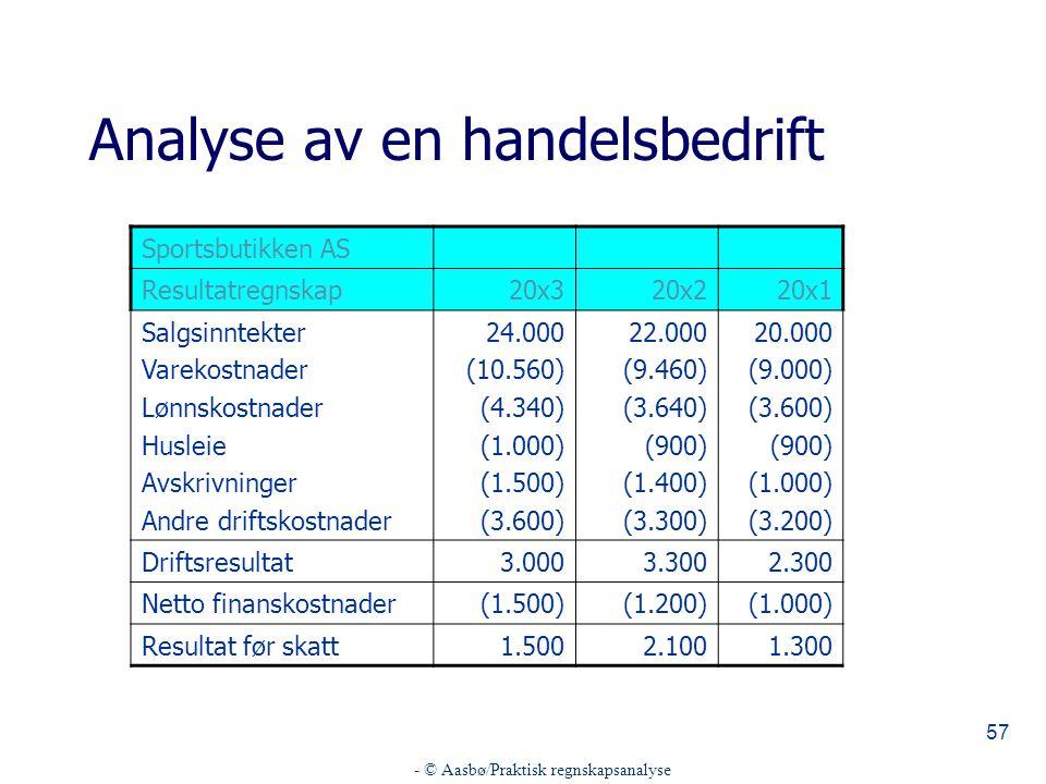 - © Aasbø/Praktisk regnskapsanalyse 57 Analyse av en handelsbedrift Sportsbutikken AS Resultatregnskap20x320x220x1 Salgsinntekter Varekostnader Lønnskostnader Husleie Avskrivninger Andre driftskostnader 24.000 (10.560) (4.340) (1.000) (1.500) (3.600) 22.000 (9.460) (3.640) (900) (1.400) (3.300) 20.000 (9.000) (3.600) (900) (1.000) (3.200) Driftsresultat3.0003.3002.300 Netto finanskostnader(1.500)(1.200)(1.000) Resultat før skatt1.5002.1001.300