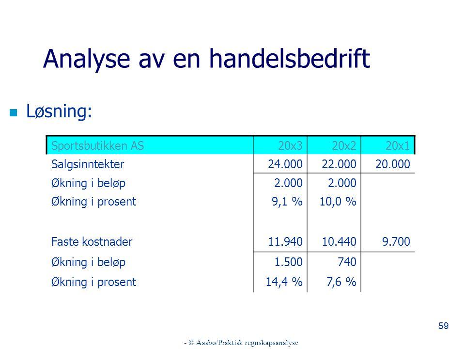 - © Aasbø/Praktisk regnskapsanalyse 59 Analyse av en handelsbedrift n Løsning: Sportsbutikken AS20x320x220x1 Salgsinntekter24.00022.00020.000 Økning i beløp2.000 Økning i prosent9,1 %10,0 % Faste kostnader11.94010.4409.700 Økning i beløp1.500740 Økning i prosent14,4 %7,6 %