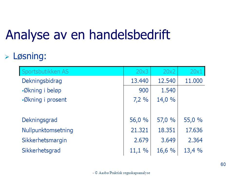- © Aasbø/Praktisk regnskapsanalyse 60 Analyse av en handelsbedrift  Løsning: Sportsbutikken AS20x320x220x1 Dekningsbidrag13.44012.54011.000  Økning