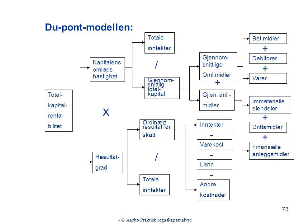 - © Aasbø/Praktisk regnskapsanalyse 73 Du-pont-modellen: Total- kapital- renta- bilitet Resultat- grad Totale inntekter Ordinært resultat før skatt Ka