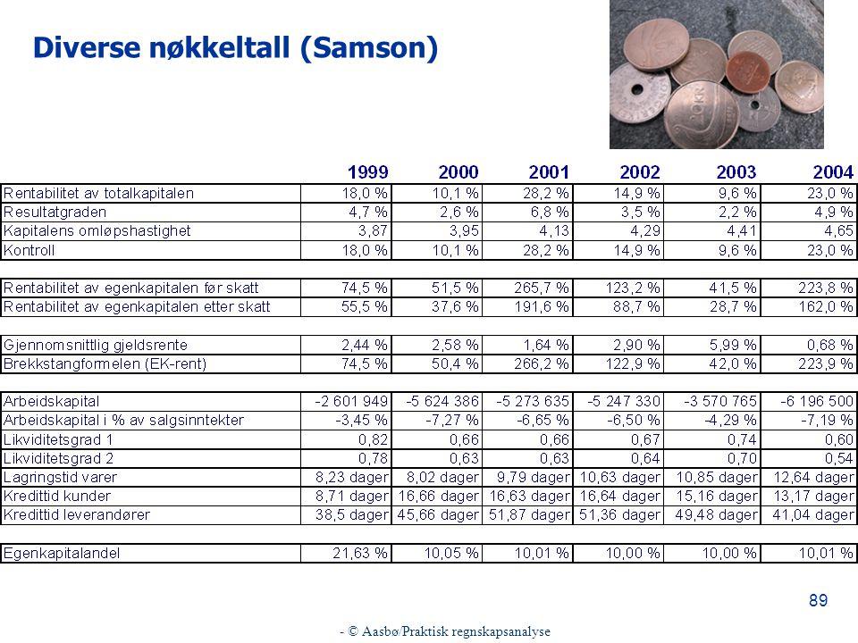 - © Aasbø/Praktisk regnskapsanalyse 89 Diverse nøkkeltall (Samson)