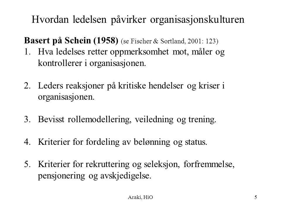 Araki, HiO5 Hvordan ledelsen påvirker organisasjonskulturen Basert på Schein (1958) (se Fischer & Sortland, 2001: 123) 1.Hva ledelses retter oppmerksomhet mot, måler og kontrollerer i organisasjonen.