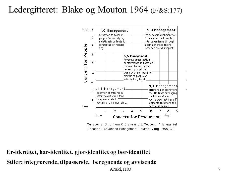 Araki, HiO7 Ledergitteret: Blake og Mouton 1964 (F/&S:177) Er-identitet, har-identitet.