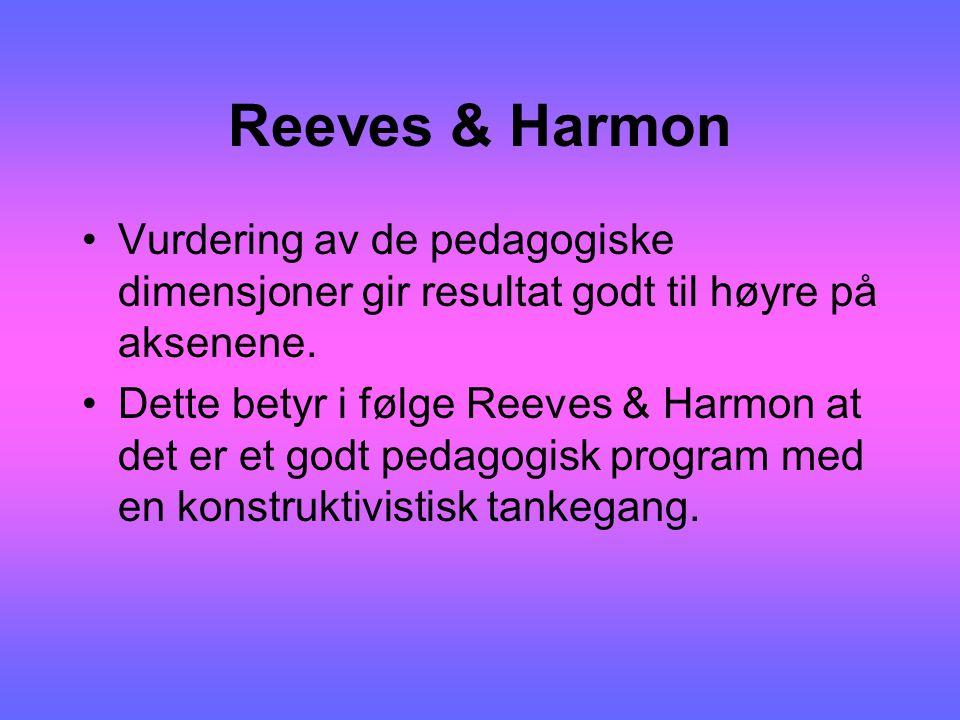 Reeves & Harmon Vurdering av de pedagogiske dimensjoner gir resultat godt til høyre på aksenene. Dette betyr i følge Reeves & Harmon at det er et godt