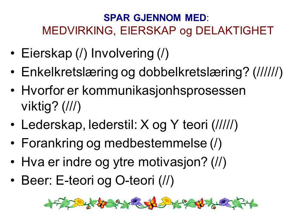 SPAR GJENNOM MED: MEDVIRKING, EIERSKAP og DELAKTIGHET Eierskap (/) Involvering (/) Enkelkretslæring og dobbelkretslæring.