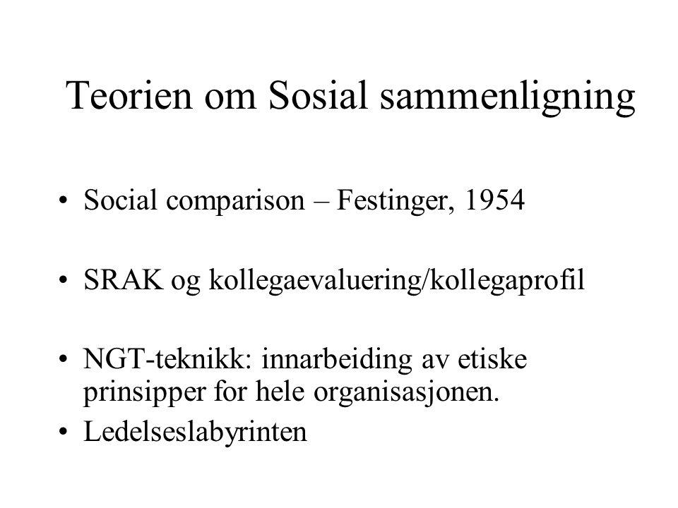 Social comparison – Festinger, 1954 SRAK og kollegaevaluering/kollegaprofil NGT-teknikk: innarbeiding av etiske prinsipper for hele organisasjonen.