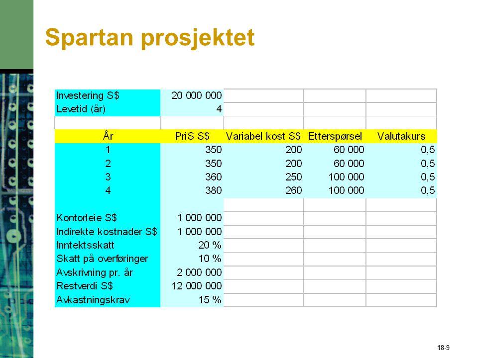 18-10 Spartan prosjektet