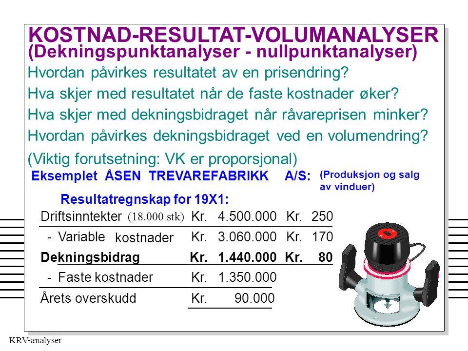 KRV-analyser TI TK VK TI-VK=DB TK-VK=FK TI-kurven reduseres med VK TK-kurven reduseres med VK kr (ev.