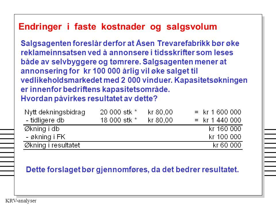 Endringer i faste kostnader og salgsvolum Salgsagenten foreslår derfor at Åsen Trevarefabrikk bør øke reklameinnsatsen ved å annonsere i tidsskrifter