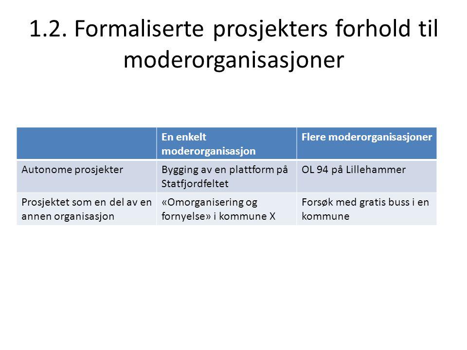 1.2. Formaliserte prosjekters forhold til moderorganisasjoner En enkelt moderorganisasjon Flere moderorganisasjoner Autonome prosjekterBygging av en p