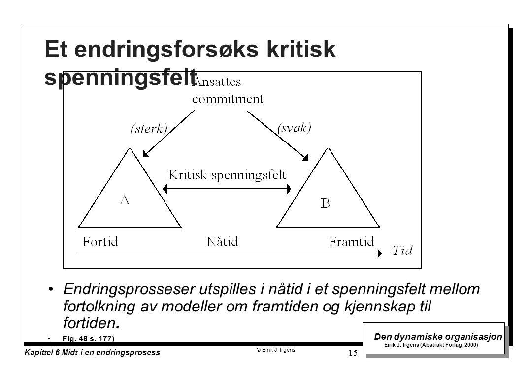 © Eirik J. Irgens Den dynamiske organisasjon Eirik J. Irgens (Abstrakt Forlag, 2000) Kapittel 6 Midt i en endringsprosess 15 Et endringsforsøks kritis