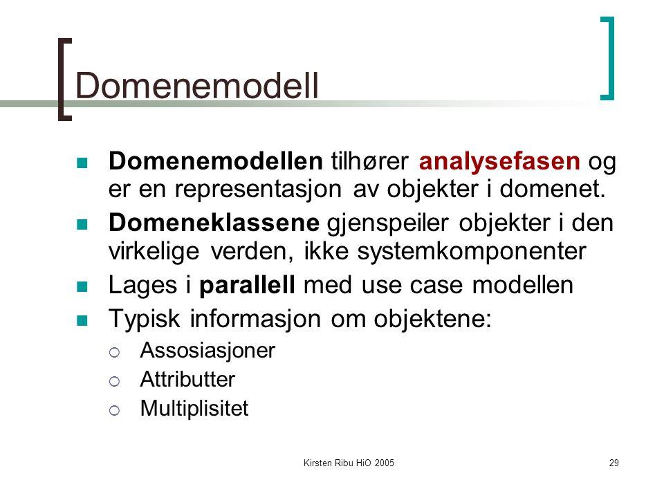 Kirsten Ribu HiO 200529 Domenemodell Domenemodellen tilhører analysefasen og er en representasjon av objekter i domenet. Domeneklassene gjenspeiler ob