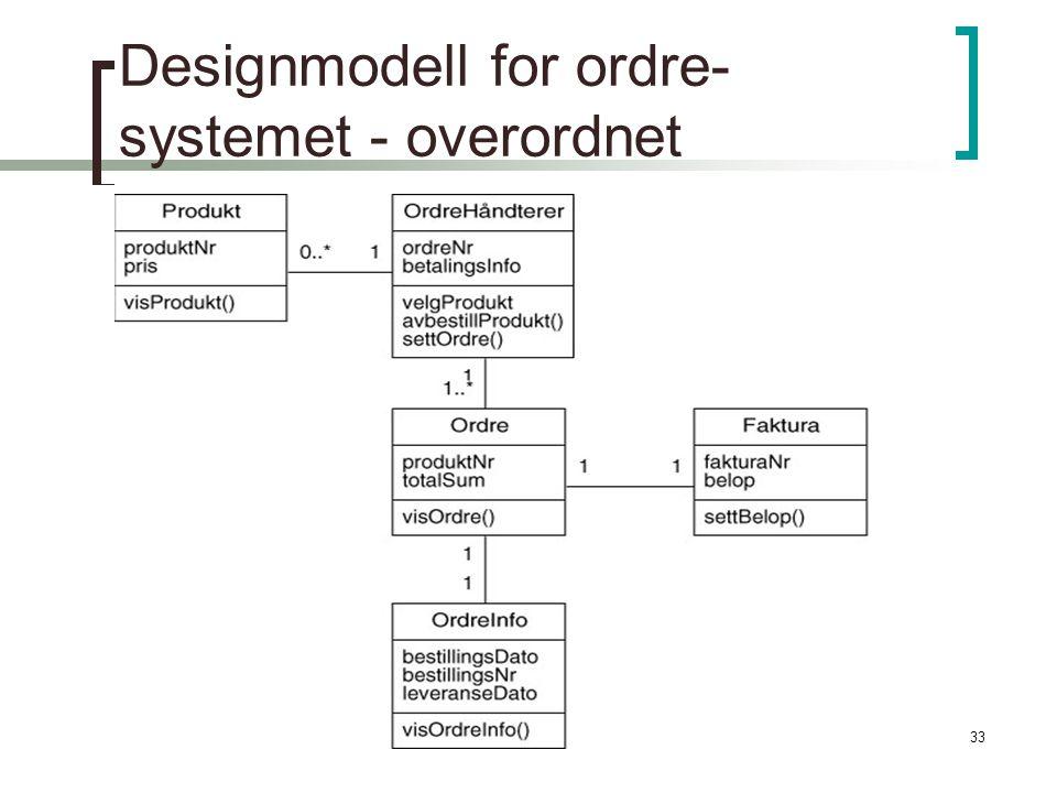 Kirsten Ribu HiO 200533 Designmodell for ordre- systemet - overordnet