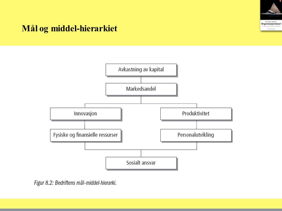 Mål og middel-hierarkiet