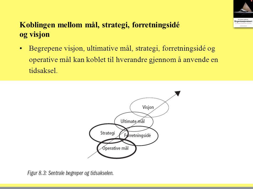 Koblingen mellom mål, strategi, forretningsidé og visjon Begrepene visjon, ultimative mål, strategi, forretningsidé og operative mål kan koblet til hv