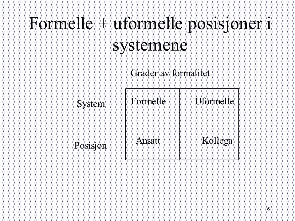 6 AnsattKollega Formelle System Uformelle Posisjon Formelle + uformelle posisjoner i systemene Grader av formalitet
