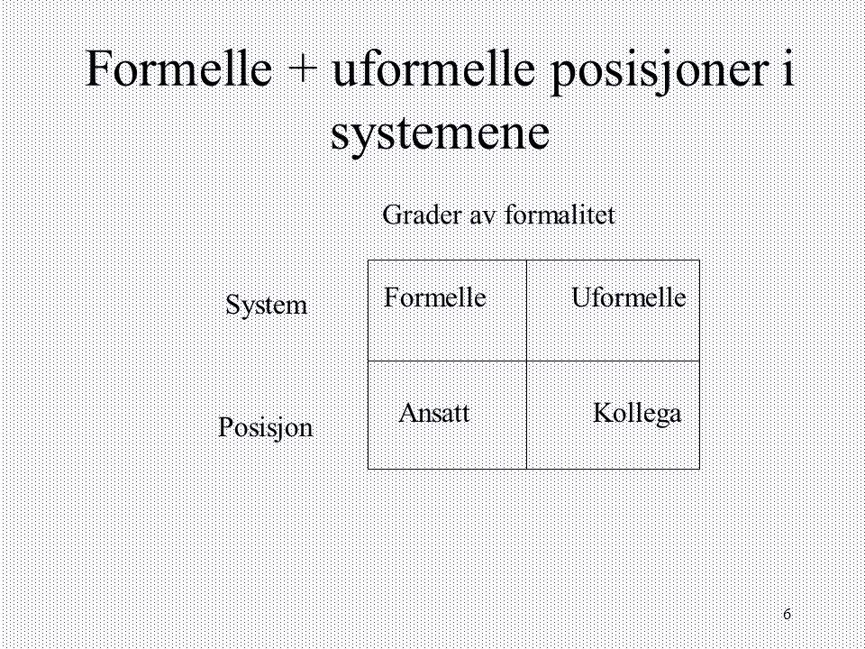 17 Omgivelsene Mål Mennesker Struktur Virke- middel (Sataøen +Hyrve s. 235)