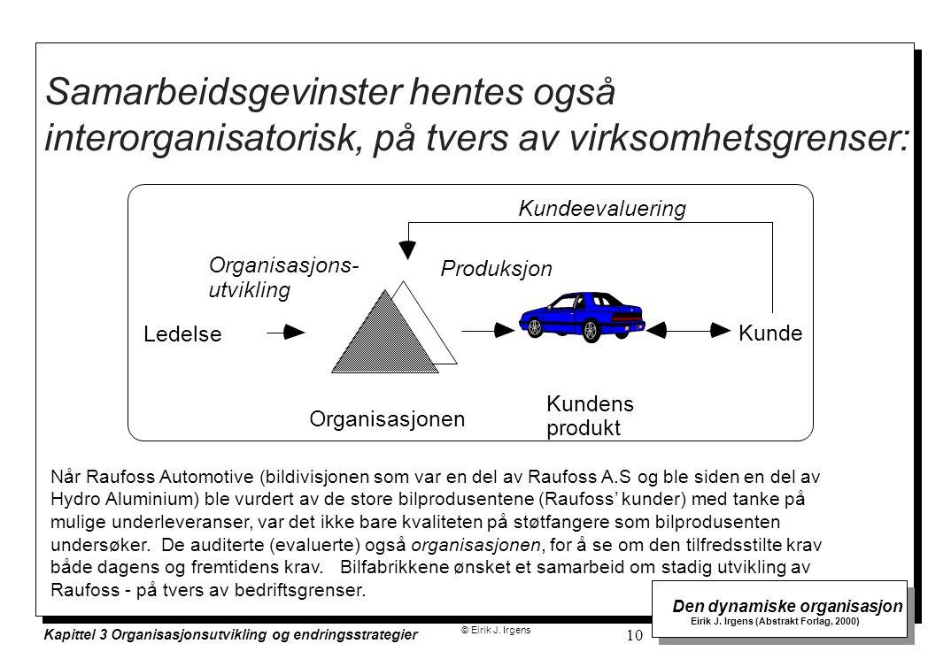 © Eirik J. Irgens Den dynamiske organisasjon Eirik J. Irgens (Abstrakt Forlag, 2000) Kapittel 3 Organisasjonsutvikling og endringsstrategier 10 Samarb