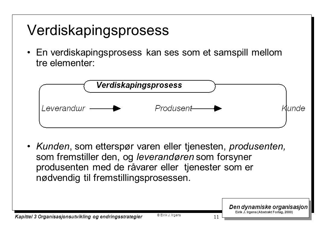© Eirik J. Irgens Den dynamiske organisasjon Eirik J. Irgens (Abstrakt Forlag, 2000) Kapittel 3 Organisasjonsutvikling og endringsstrategier 11 Verdis